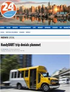 HD Trip Denials Plummet